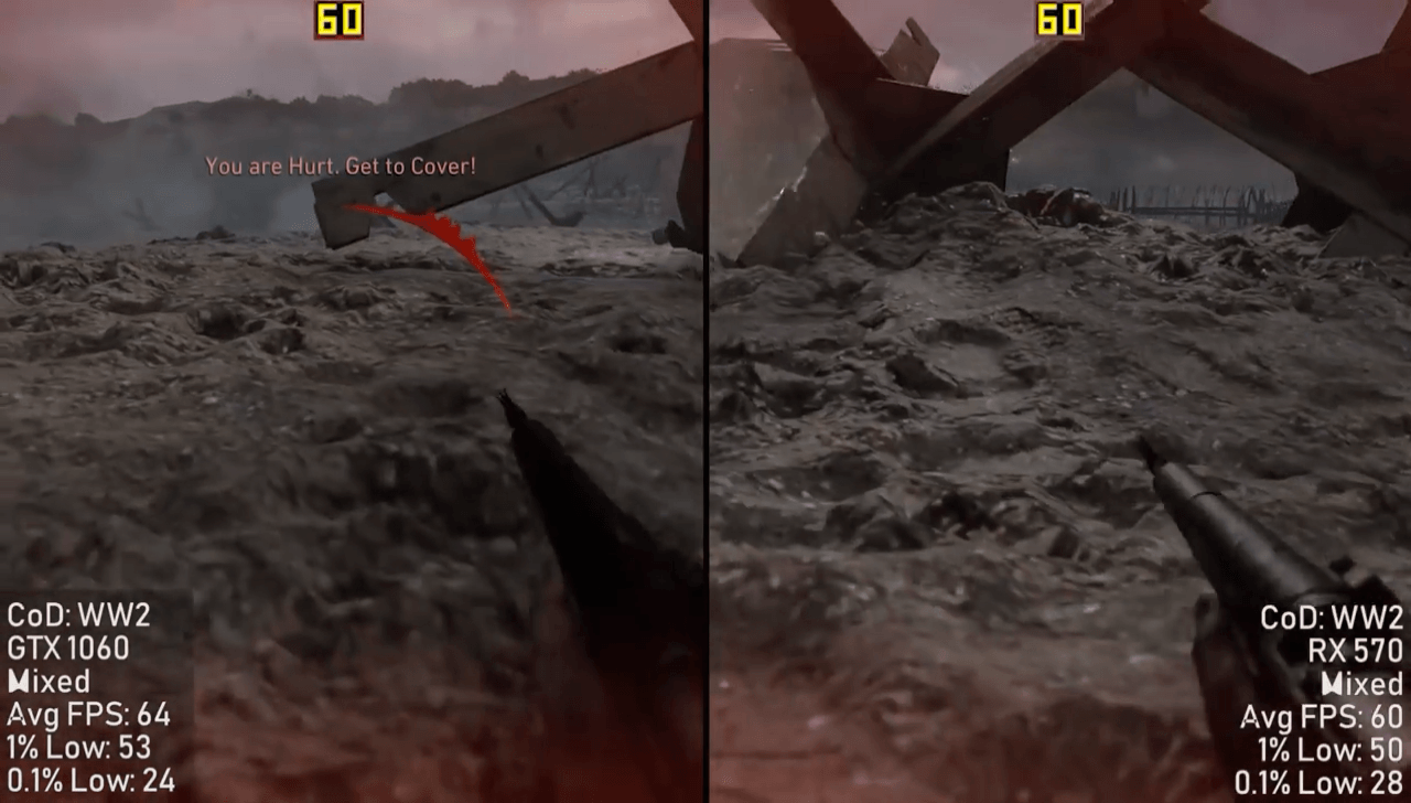Call of Duty World War 2 Graphic card compare